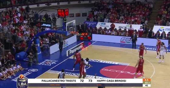 Brindisi vince a Trieste e rimane seconda in classifica - TGR – Rai