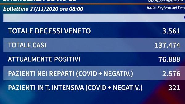 Covid 19 Universita Di Padova Avvia Test Mondiale Su Effetti Psicosociali Salute Tgr Veneto