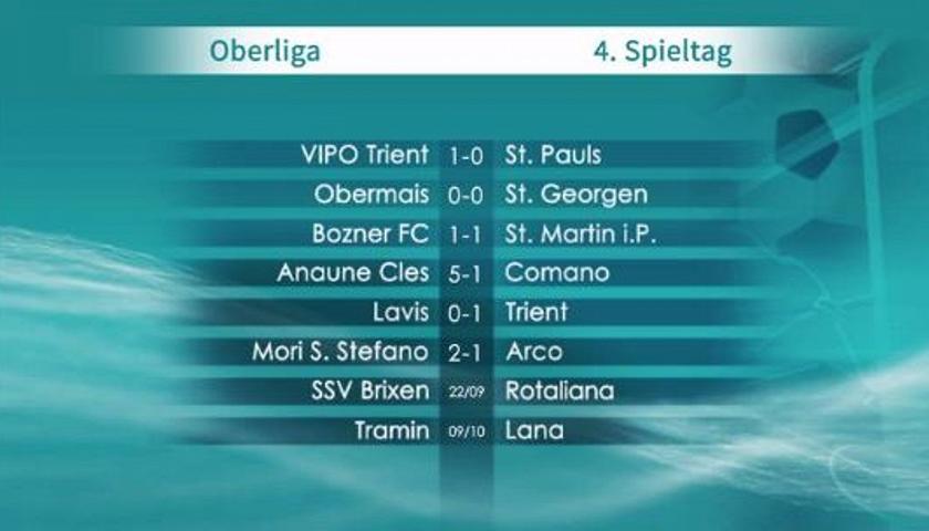 Ergebnisse Der Fussball Oberliga Sport Tgr Tagesschau