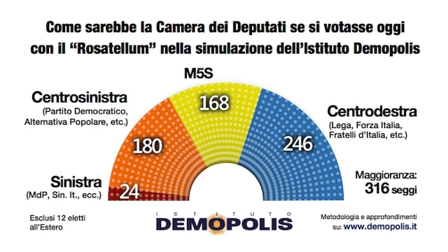 Rosatellum difficile una maggioranza alla camera for Diretta tv camera deputati