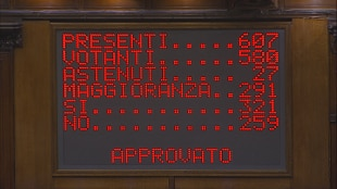 La crisi di Governo: La Camera vota la fiducia a Conte con 321 voti a favore, 259 contrari e 27 astenuti