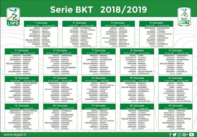 Calendario Serie A 1 Giornata.Calendario Di Serie B 2018 19 Giornate Orari